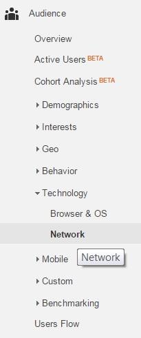 Filtrar por hostname en Google Analytics